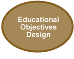 Educational Objectives Design